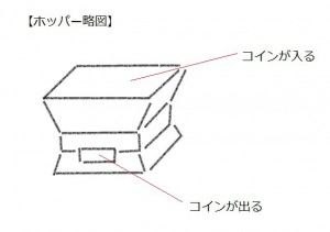 ホッパー略図